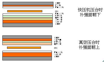 八,模板结构图